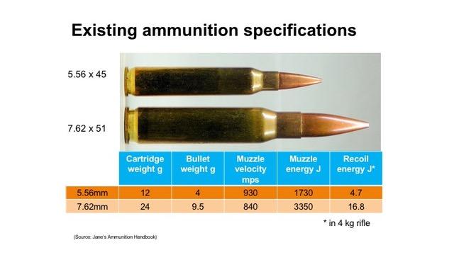 Fig 1 - Existing calibers