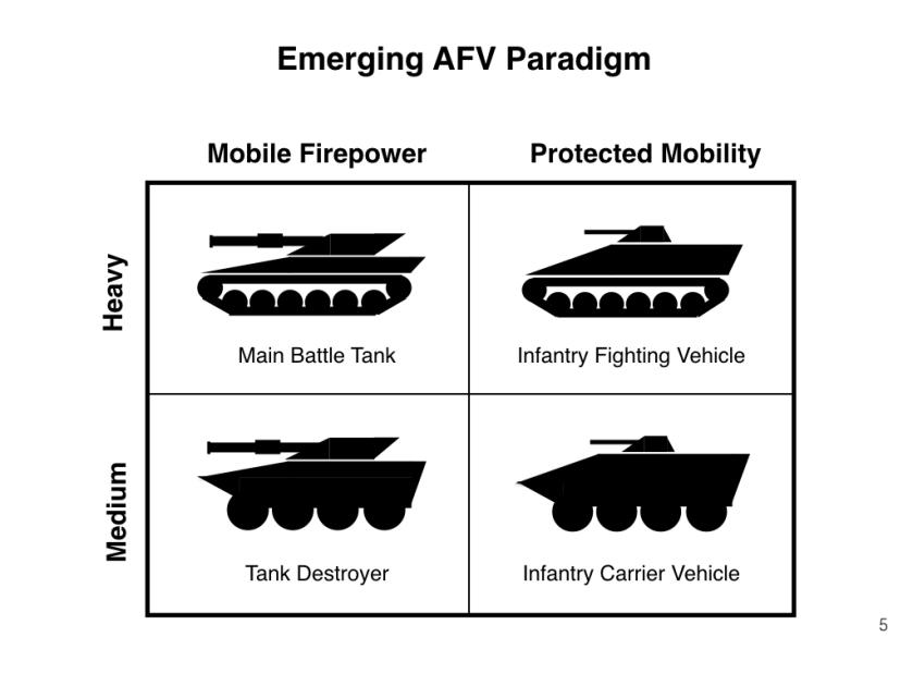Modern armoured warfare.005