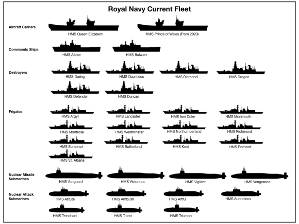 Royal Navy Fleet.001