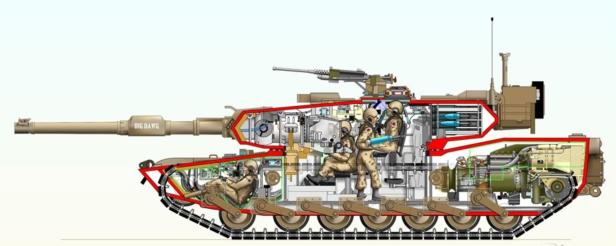 Cutaway of M1 Abrams