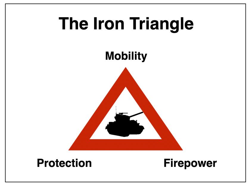 Iron Trinagle